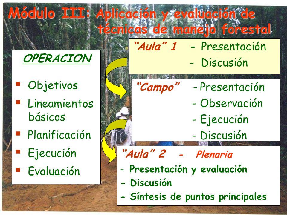 Aula 1- Presentación - Discusión Campo- Presentación - Observación - Ejecución - Discusión Aula 2 - Plenaria - Presentación y evaluación - Discusión - Síntesis de puntos principales OPERACION Objetivos Lineamientos básicos Planificación Ejecución Evaluación Módulo III: Aplicación y evaluación de técnicas de manejo forestal