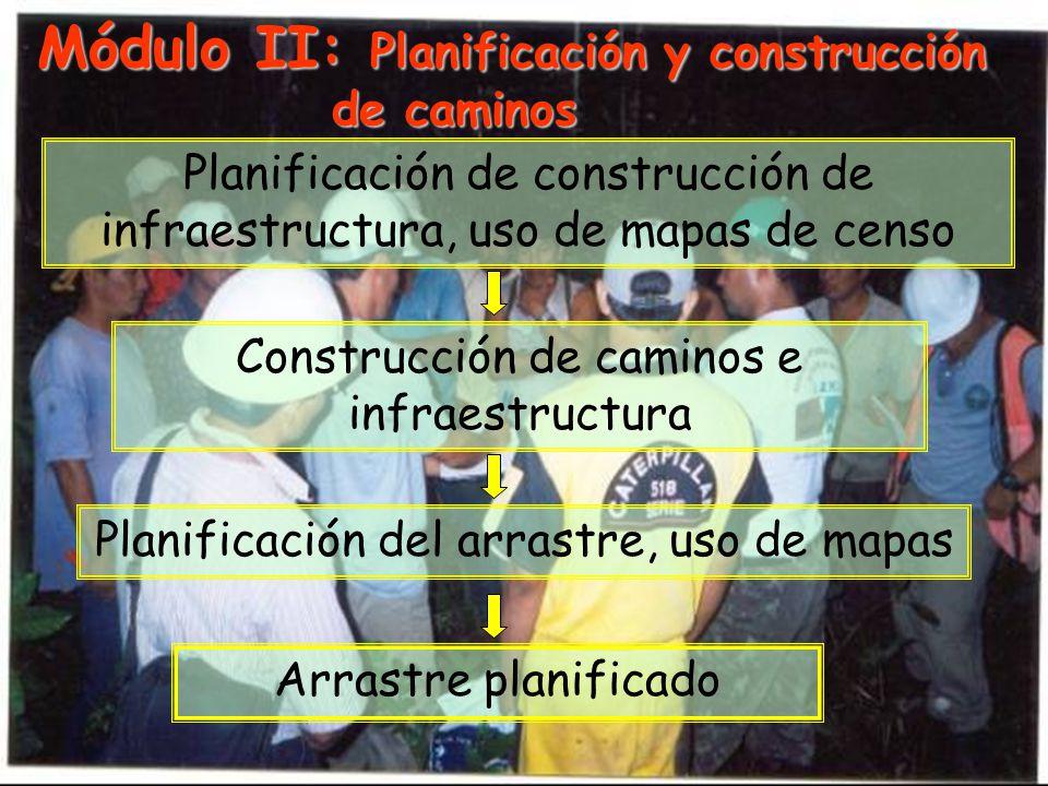 Módulo II: Planificación y construcción de caminos Planificación de construcción de infraestructura, uso de mapas de censo Construcción de caminos e infraestructura Planificación del arrastre, uso de mapas Arrastre planificado