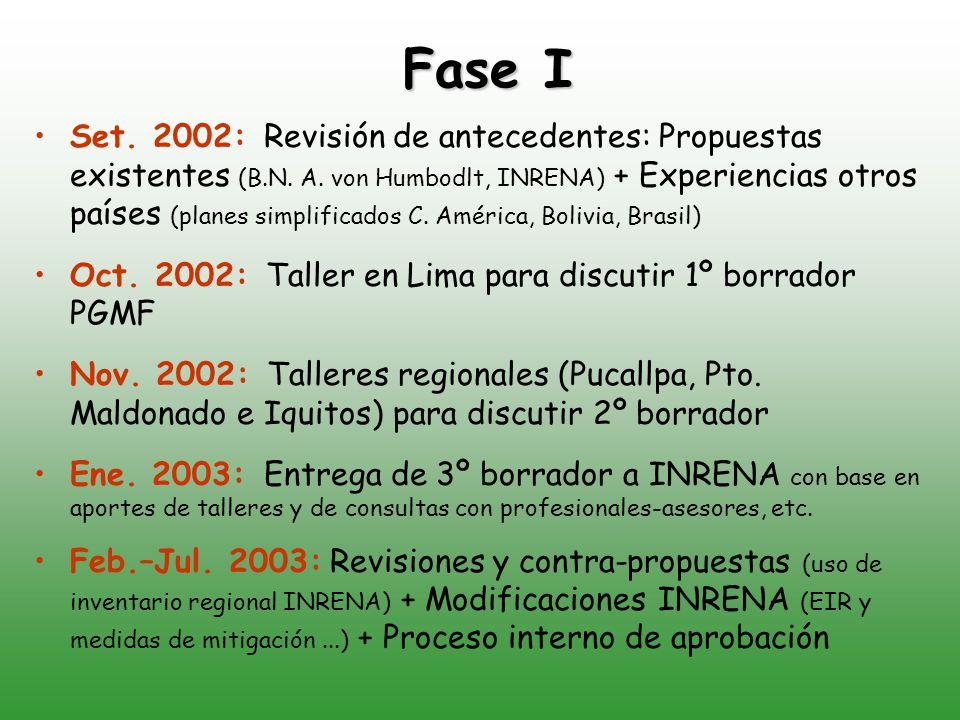 Fase I Set.2002: Revisión de antecedentes: Propuestas existentes (B.N.