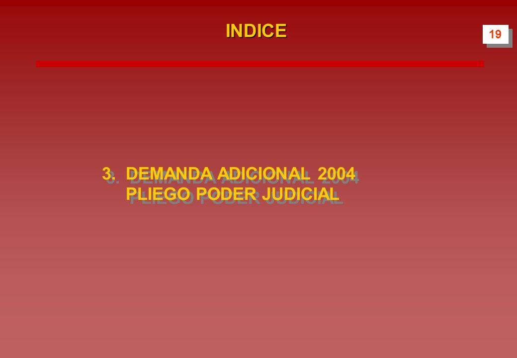 INDICE 3.DEMANDA ADICIONAL 2004 PLIEGO PODER JUDICIAL 19