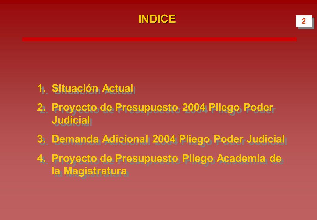 2 2 INDICE 1.Situación Actual 2.Proyecto de Presupuesto 2004 Pliego Poder Judicial 3.Demanda Adicional 2004 Pliego Poder Judicial 4.Proyecto de Presupuesto Pliego Academia de la Magistratura 1.Situación Actual 2.Proyecto de Presupuesto 2004 Pliego Poder Judicial 3.Demanda Adicional 2004 Pliego Poder Judicial 4.Proyecto de Presupuesto Pliego Academia de la Magistratura