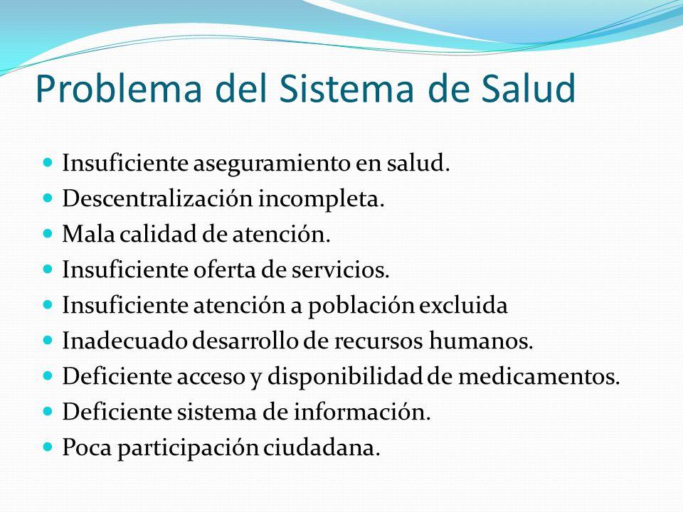 Problema del Sistema de Salud Insuficiente aseguramiento en salud. Descentralización incompleta. Mala calidad de atención. Insuficiente oferta de serv