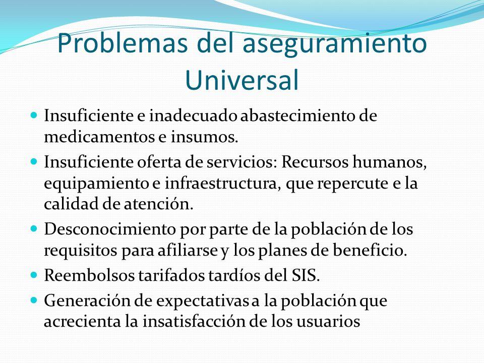 Problemas del aseguramiento Universal Insuficiente e inadecuado abastecimiento de medicamentos e insumos. Insuficiente oferta de servicios: Recursos h