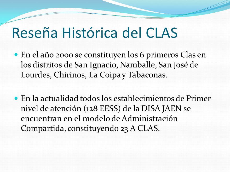 Reseña Histórica del CLAS En el año 2000 se constituyen los 6 primeros Clas en los distritos de San Ignacio, Namballe, San José de Lourdes, Chirinos,