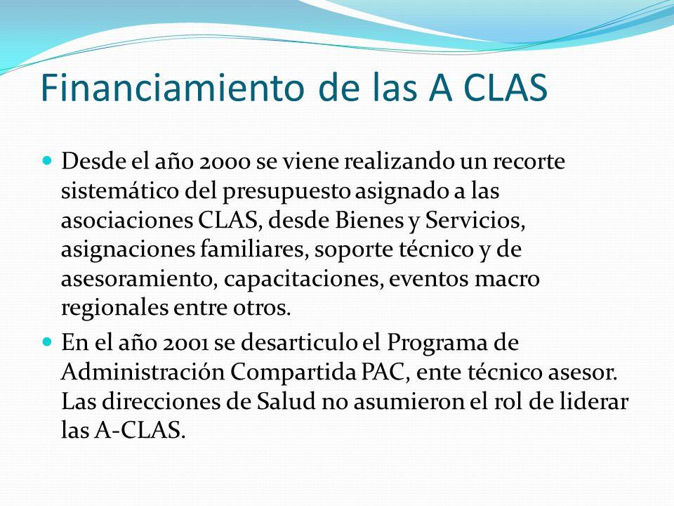 Financiamiento de las A CLAS Desde el año 2000 se viene realizando un recorte sistemático del presupuesto asignado a las asociaciones CLAS, desde Bien