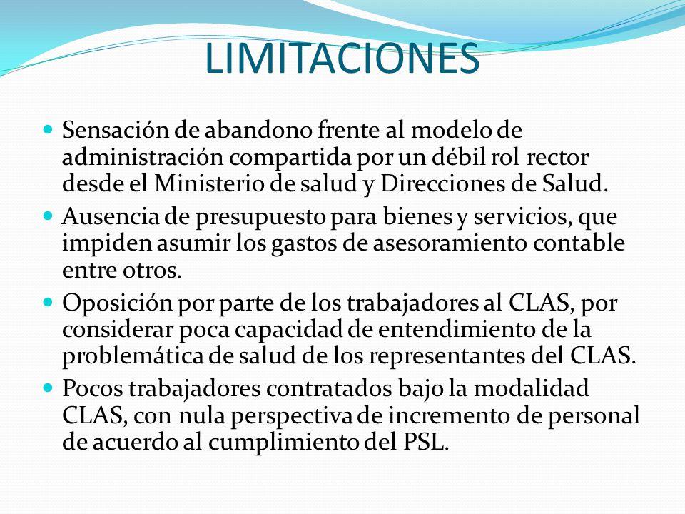 LIMITACIONES Sensación de abandono frente al modelo de administración compartida por un débil rol rector desde el Ministerio de salud y Direcciones de