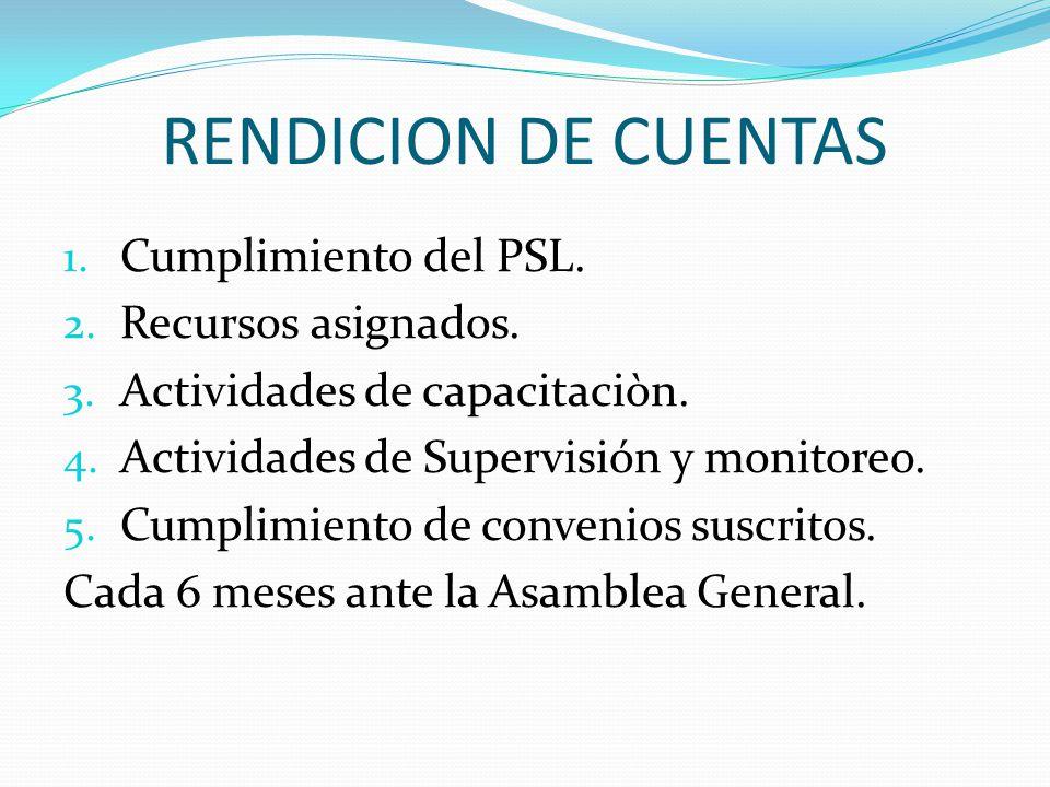 RENDICION DE CUENTAS 1. Cumplimiento del PSL. 2. Recursos asignados. 3. Actividades de capacitaciòn. 4. Actividades de Supervisión y monitoreo. 5. Cum
