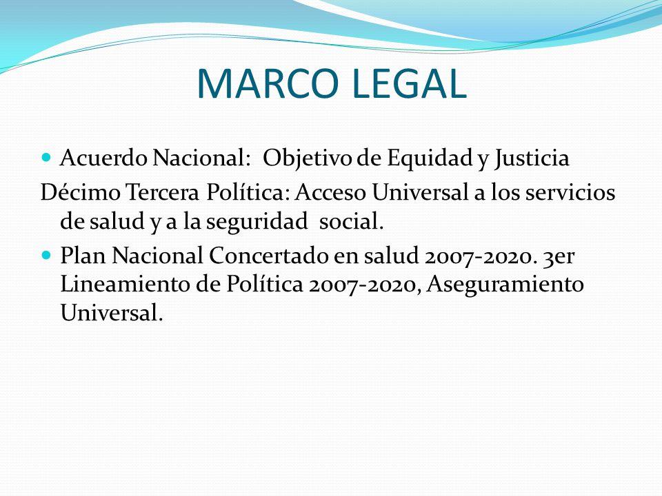 MARCO LEGAL Acuerdo Nacional: Objetivo de Equidad y Justicia Décimo Tercera Política: Acceso Universal a los servicios de salud y a la seguridad socia