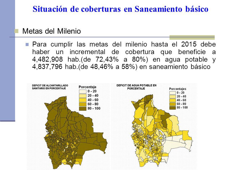 Situación de coberturas en Saneamiento básico Metas del Milenio Para cumplir las metas del milenio hasta el 2015 debe haber un incremental de cobertura que beneficie a 4,482,908 hab.(de 72,43% a 80%) en agua potable y 4,837,796 hab.(de 48,46% a 58%) en saneamiento básico