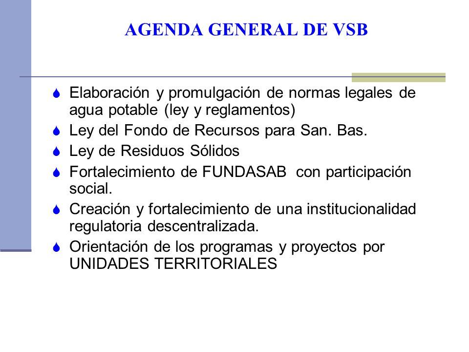 AGENDA GENERAL DE VSB Elaboración y promulgación de normas legales de agua potable (ley y reglamentos) Ley del Fondo de Recursos para San.