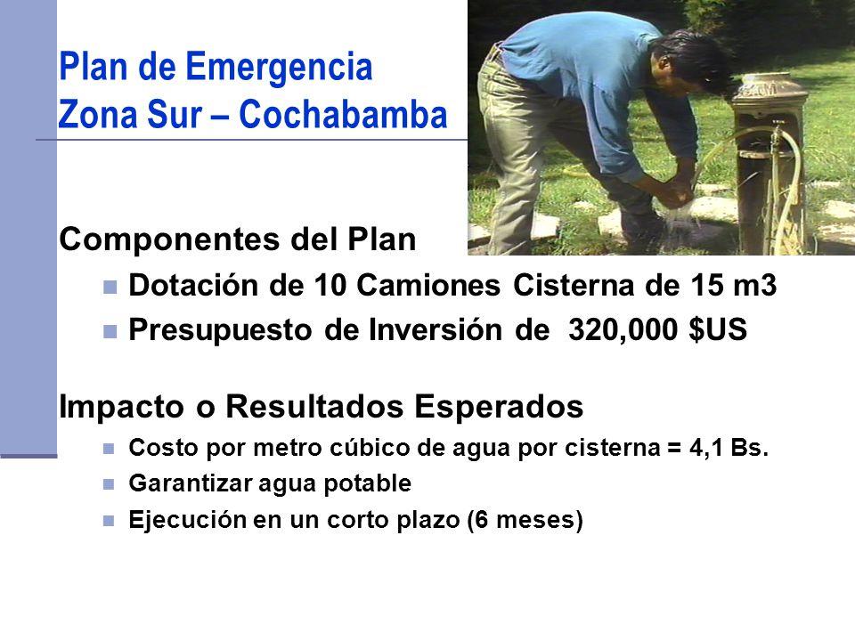 Plan de Emergencia Zona Sur – Cochabamba Componentes del Plan Dotación de 10 Camiones Cisterna de 15 m3 Presupuesto de Inversión de 320,000 $US Impacto o Resultados Esperados Costo por metro cúbico de agua por cisterna = 4,1 Bs.