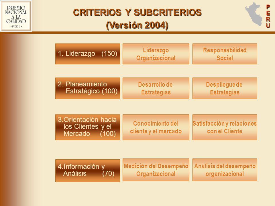 PERUPERUPERUPERU CRITERIOS Y SUBCRITERIOS (Versión 2004) 1.