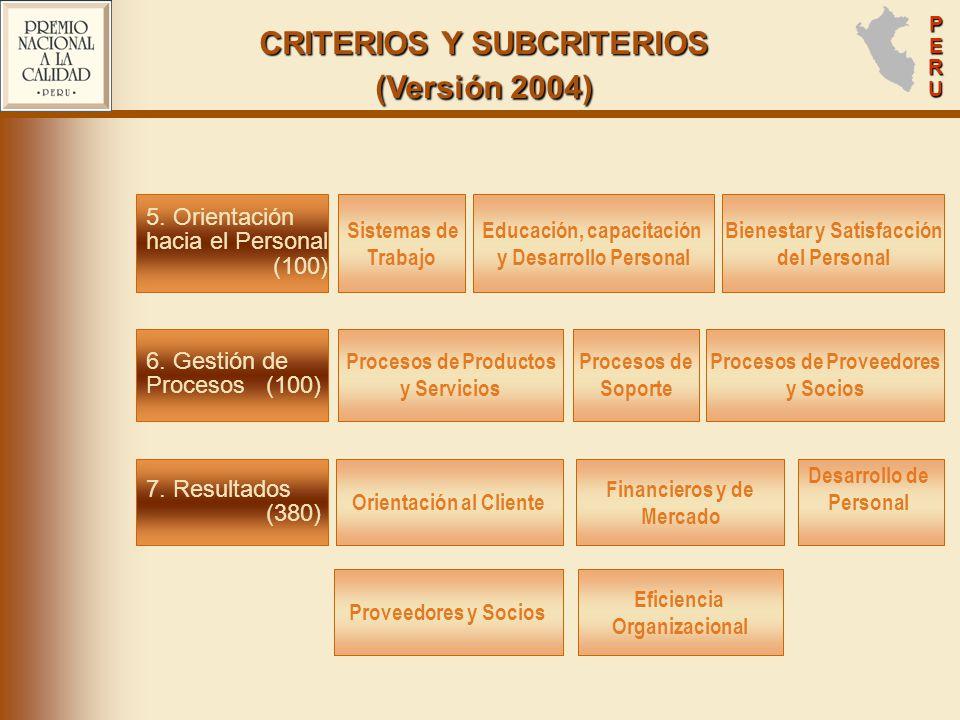 PERUPERUPERUPERU CRITERIOS Y SUBCRITERIOS (Versión 2004) 5.