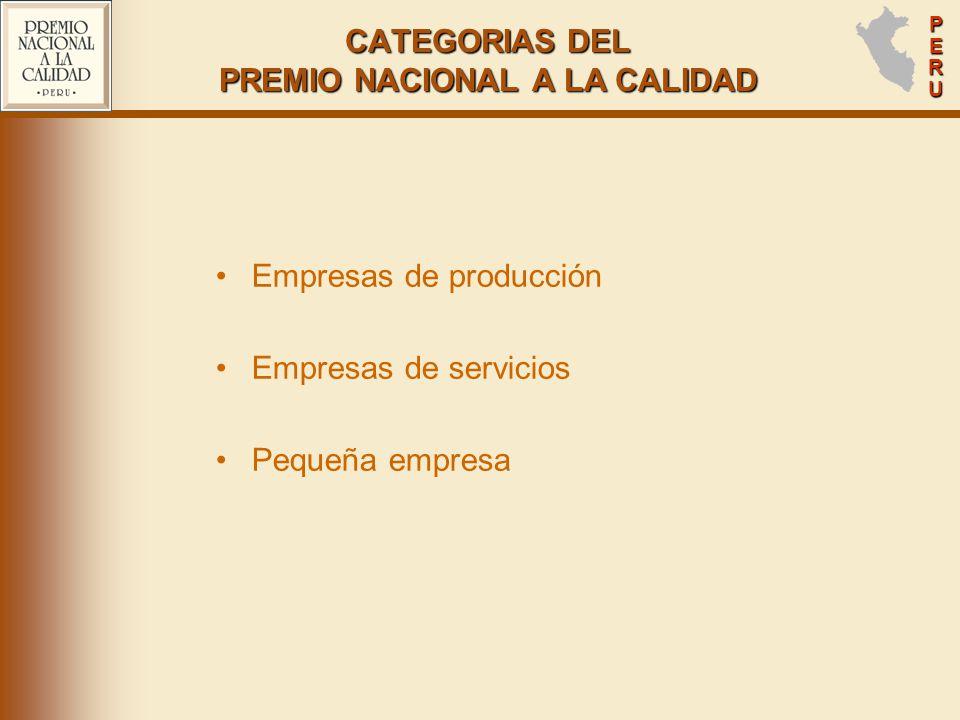 PERUPERUPERUPERU CATEGORIAS DEL PREMIO NACIONAL A LA CALIDAD Empresas de producción Empresas de servicios Pequeña empresa