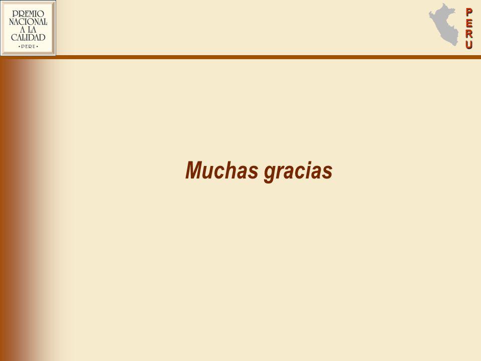 PERUPERUPERUPERU Muchas gracias