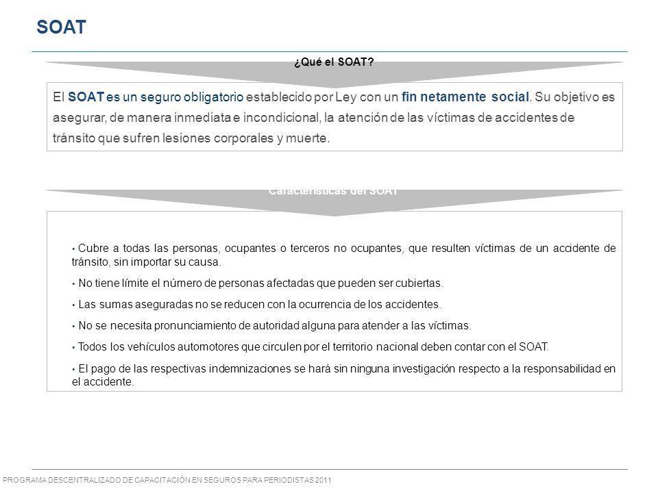 PROGRAMA DESCENTRALIZADO DE CAPACITACIÓN EN SEGUROS PARA PERIODISTAS 2011 SOAT ¿Qué el SOAT.