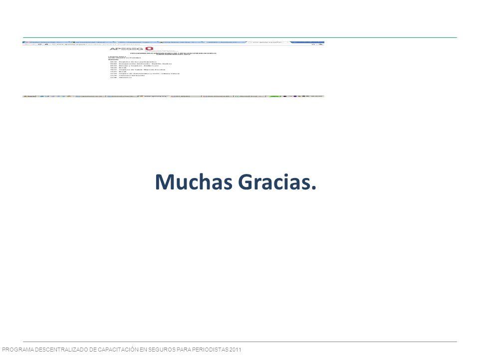 PROGRAMA DESCENTRALIZADO DE CAPACITACIÓN EN SEGUROS PARA PERIODISTAS 2011 Muchas Gracias.