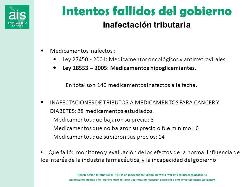 Intentos fallidos del gobierno Medicamentos inafectos : Ley 27450 - 2001: Medicamentos oncológicos y antirretrovirales.