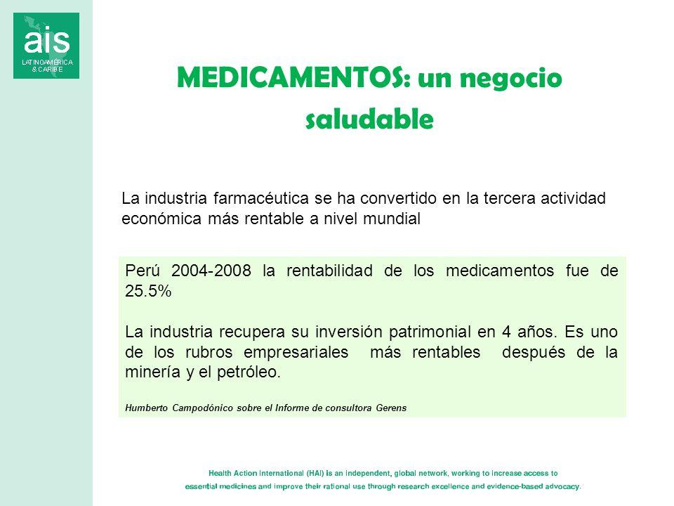 MEDICAMENTOS: un negocio saludable La industria farmacéutica se ha convertido en la tercera actividad económica más rentable a nivel mundial Perú 2004-2008 la rentabilidad de los medicamentos fue de 25.5% La industria recupera su inversión patrimonial en 4 años.