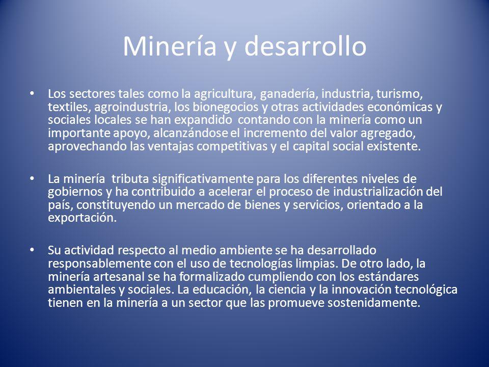 Minería y desarrollo Los sectores tales como la agricultura, ganadería, industria, turismo, textiles, agroindustria, los bionegocios y otras actividad