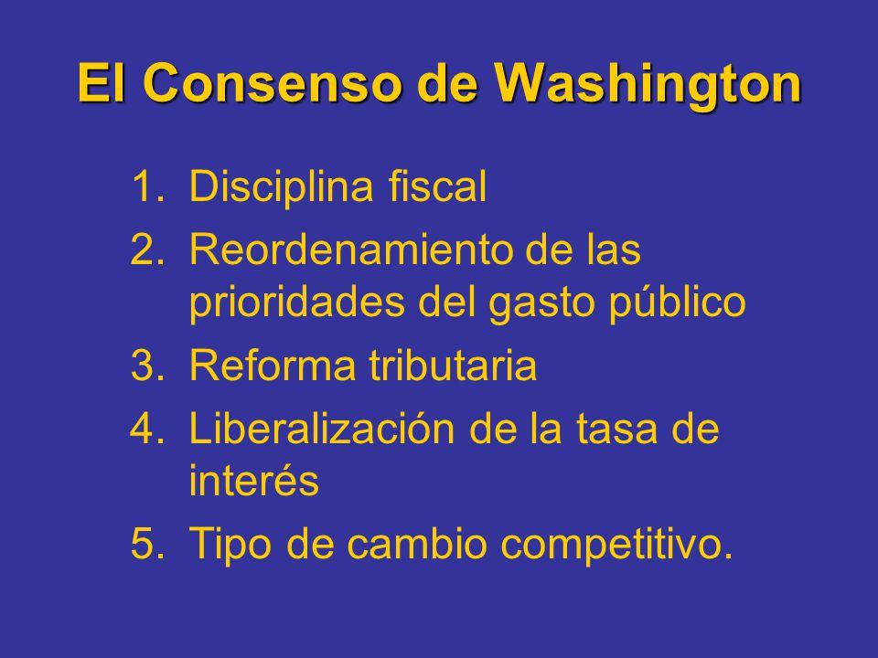 El Consenso de Washington 1.Disciplina fiscal 2.Reordenamiento de las prioridades del gasto público 3.Reforma tributaria 4.Liberalización de la tasa d