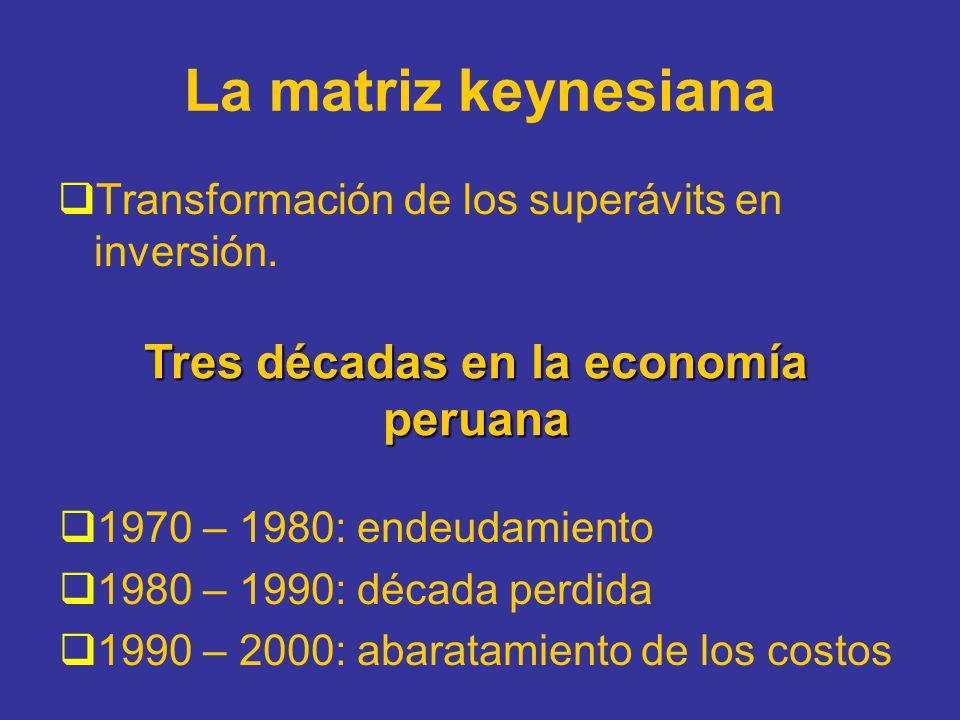 La matriz keynesiana Transformación de los superávits en inversión. Tres décadas en la economía peruana 1970 – 1980: endeudamiento 1980 – 1990: década