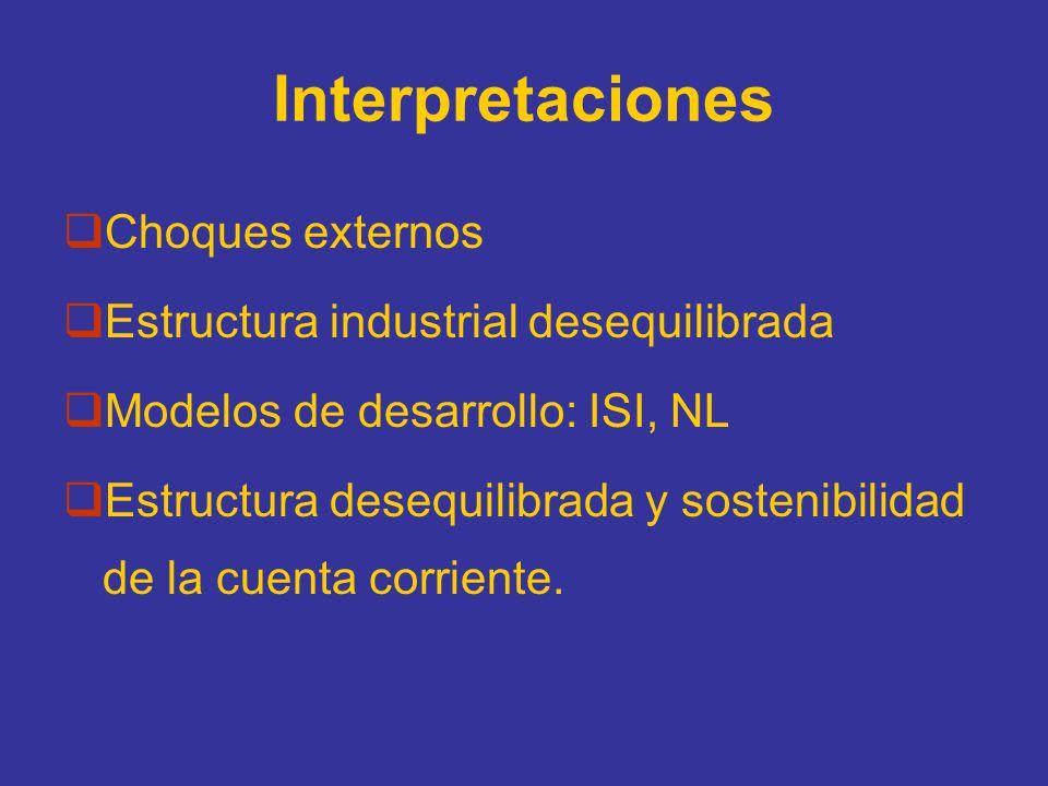 Interpretaciones Choques externos Estructura industrial desequilibrada Modelos de desarrollo: ISI, NL Estructura desequilibrada y sostenibilidad de la