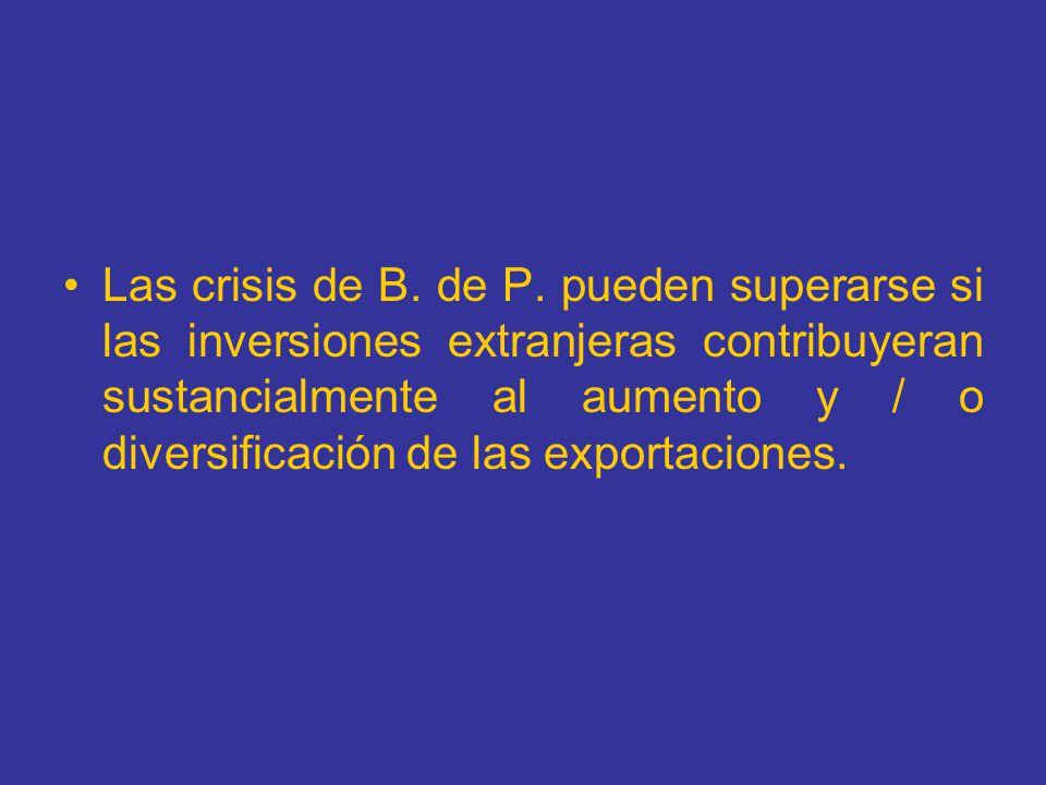 Las crisis de B. de P. pueden superarse si las inversiones extranjeras contribuyeran sustancialmente al aumento y / o diversificación de las exportaci