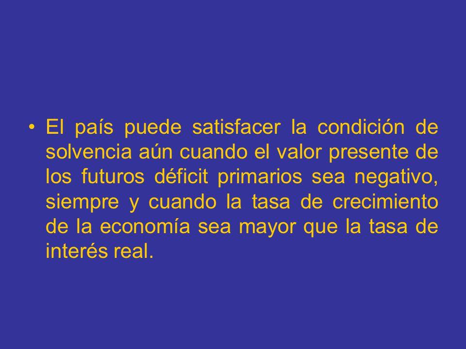 El país puede satisfacer la condición de solvencia aún cuando el valor presente de los futuros déficit primarios sea negativo, siempre y cuando la tas
