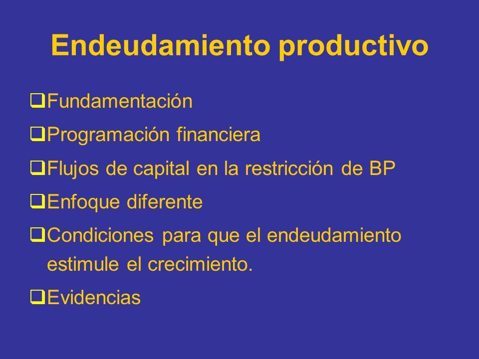 Endeudamiento productivo Fundamentación El tipo de importación de capital más adecuado para el desarrollo de un país son los créditos extranjeros obtenidos sobre una base puramente comercial (Kalecki) Si el déficit está vinculado con los usos productivos de los recursos, tendrá como resultado beneficios sustanciales para la economía (Tanzi y Blejer)