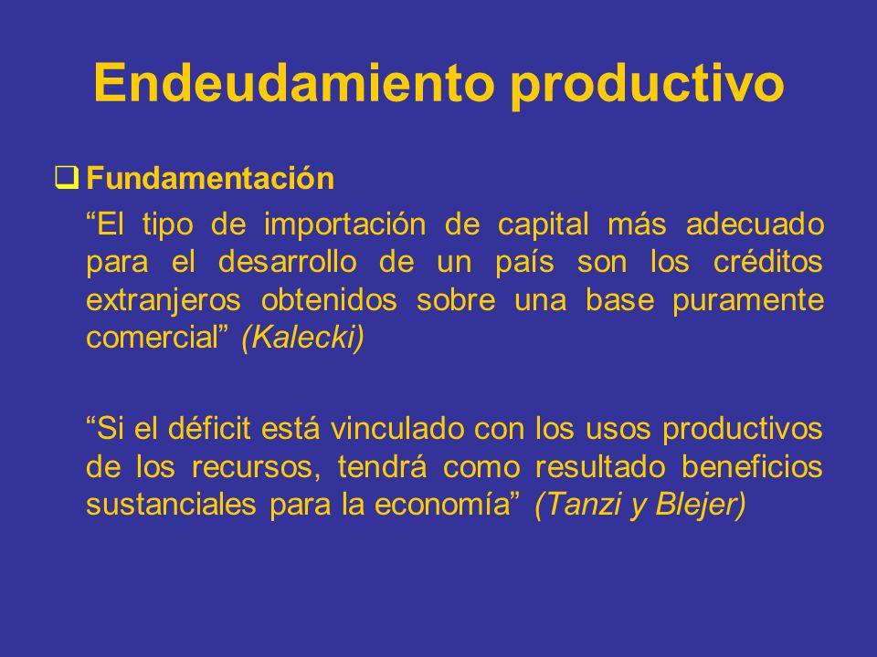 Endeudamiento productivo Fundamentación El tipo de importación de capital más adecuado para el desarrollo de un país son los créditos extranjeros obte
