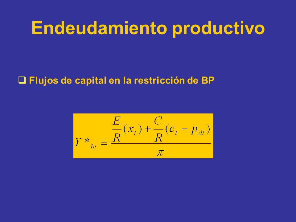 Endeudamiento productivo Flujos de capital en la restricción de BP