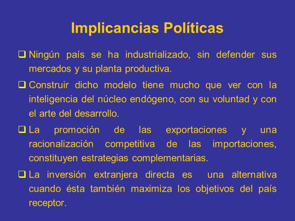 Implicancias Políticas Ningún país se ha industrializado, sin defender sus mercados y su planta productiva. Construir dicho modelo tiene mucho que ver