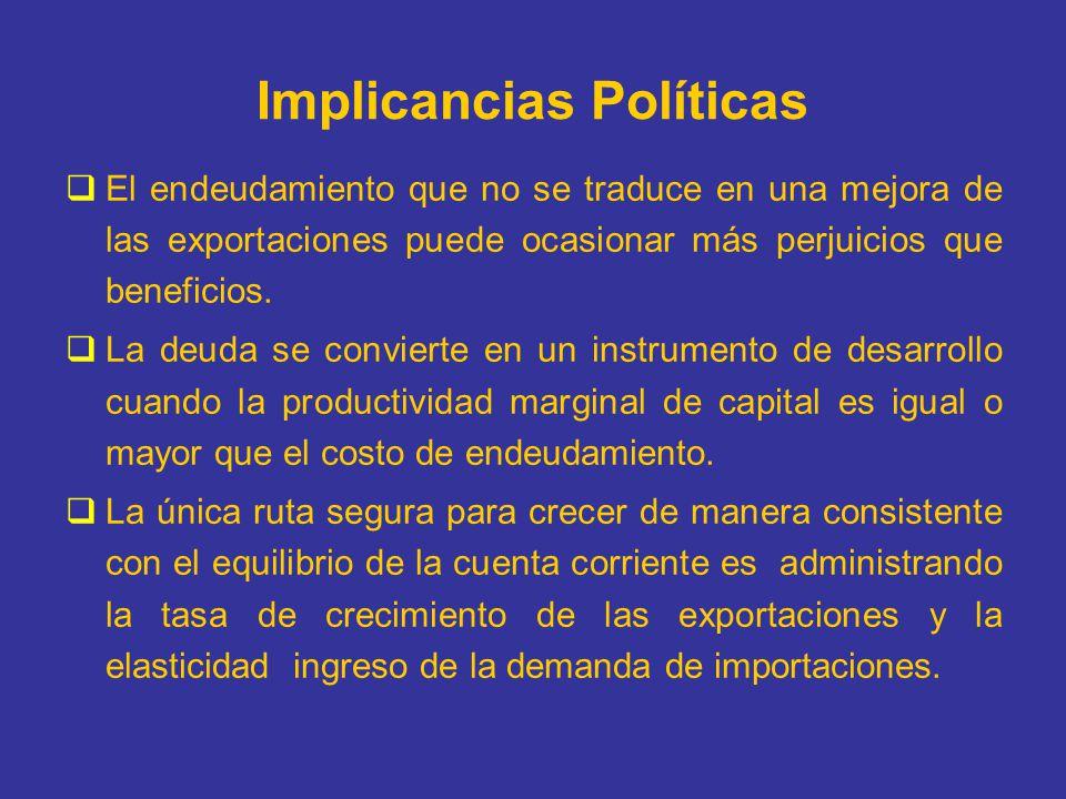 Condiciones Sociales Acumulación de recursos naturales Acumulación de inversión de capital Acumulación de capital humano Acumulación de capital social