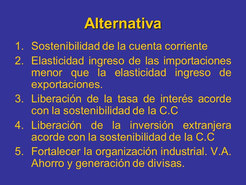 Alternativa 1.Sostenibilidad de la cuenta corriente 2.Elasticidad ingreso de las importaciones menor que la elasticidad ingreso de exportaciones. 3.Li