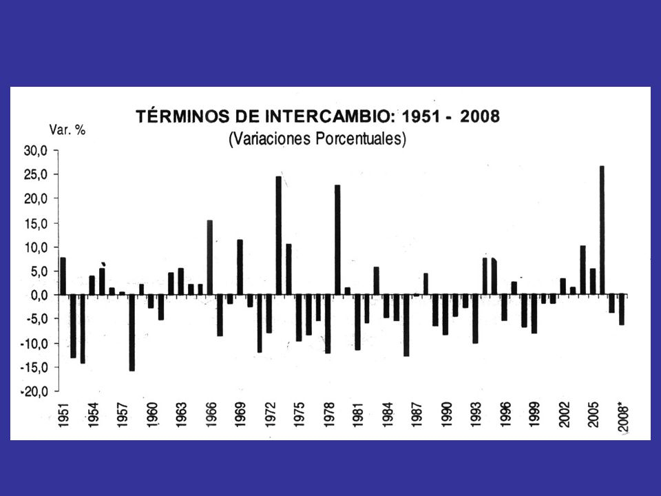 20062007 I.BALANZA EN CUENTA CORRIENTE2 5891 329 1.