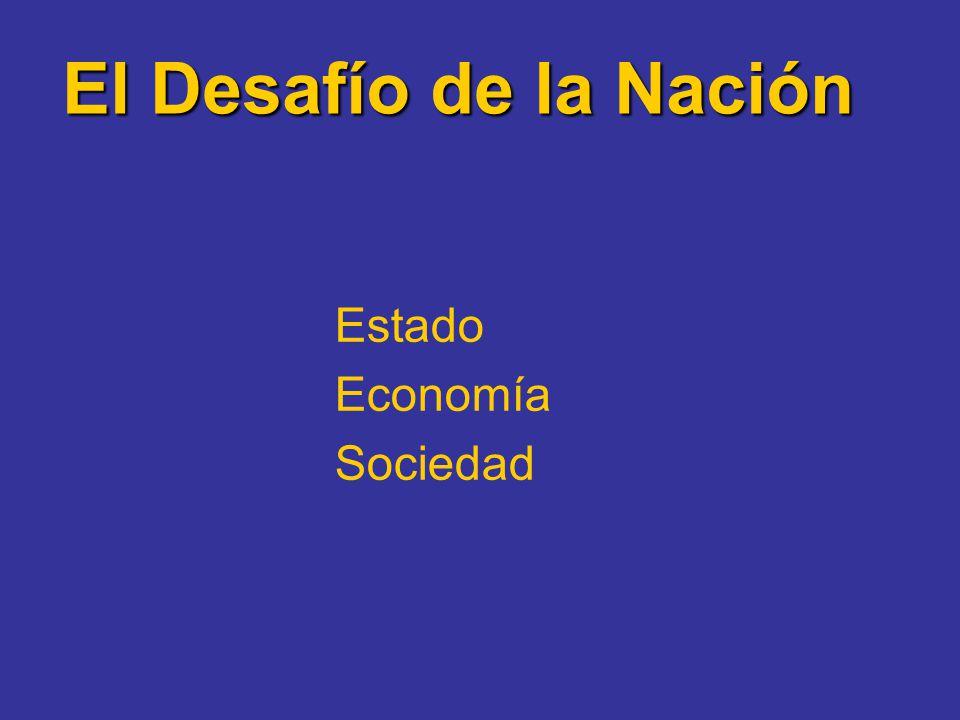 El Desafío de la Nación Estado Economía Sociedad