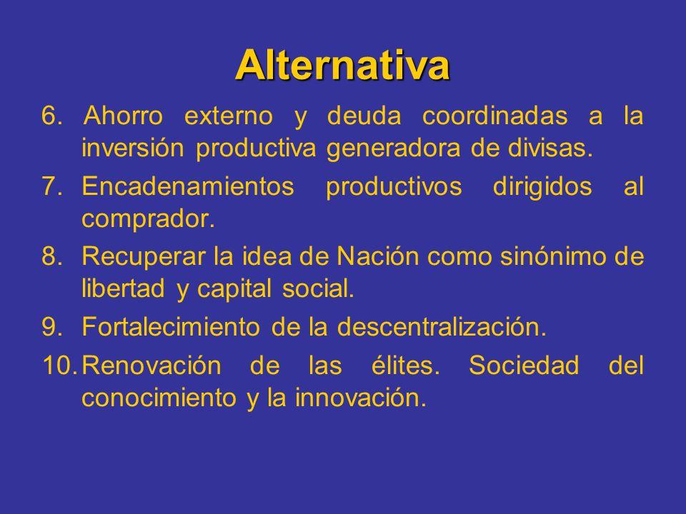 Alternativa 6. Ahorro externo y deuda coordinadas a la inversión productiva generadora de divisas. 7.Encadenamientos productivos dirigidos al comprado