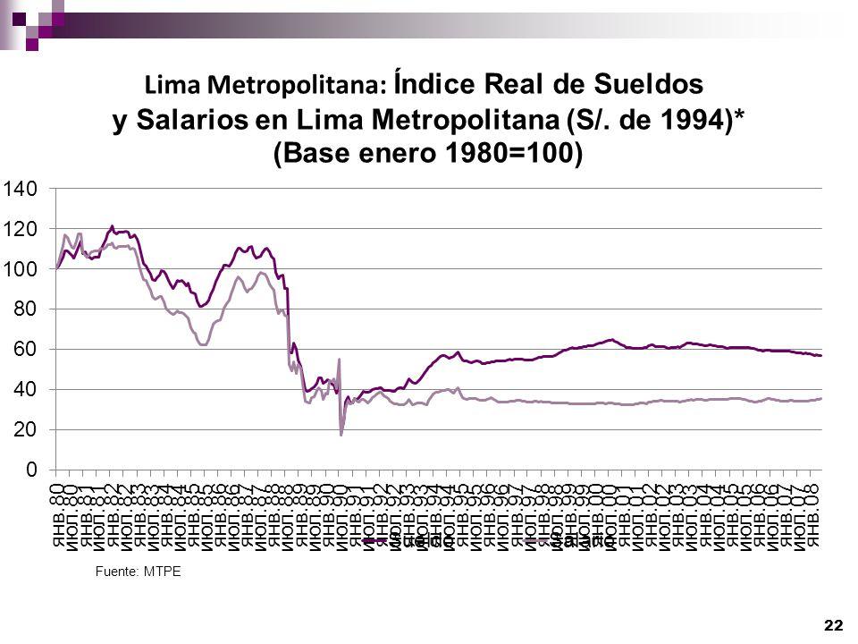 Lima Metropolitana: Índice Real de Sueldos y Salarios en Lima Metropolitana (S/. de 1994)* (Base enero 1980=100) Fuente: MTPE 22