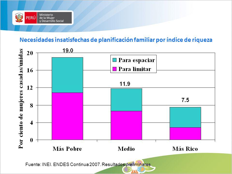 Necesidades insatisfechas de planificación familiar por índice de riqueza Fuente: INEI. ENDES Continua 2007. Resultados preliminares