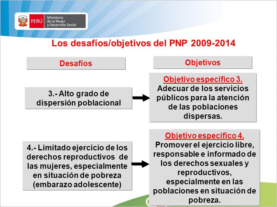 Objetivo específico 4. Promover el ejercicio libre, responsable e informado de los derechos sexuales y reproductivos, especialmente en las poblaciones
