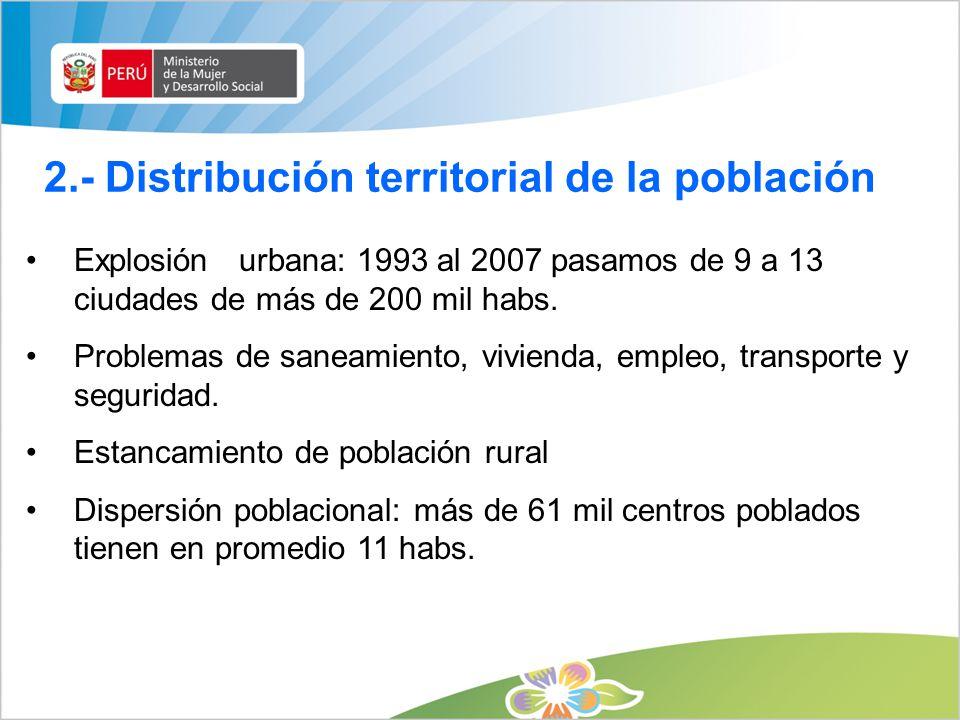 URBANIZACION Fuente: INEI Ciudad-DptoPoblaci ó nTasa de crecimiento intercensal 1993-2007 Lima-Callao/Lima8,472,9352.1% Arequipa/Arequipa749,2911.3% Trujillo/La Libertad682,8342.1% Chiclayo/Lambayeque524,4421.5% Piura/Piura377,4962.2% Cusco/Cusco348,9352.2% Chimbote/Ancash334,5681.2% Huancayo/Jun í n323,0541.6% Tacna/Tacna242,4512.3%