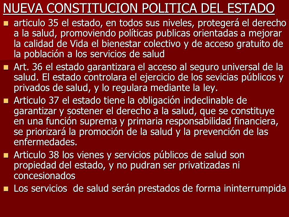 NUEVA CONSTITUCION POLITICA DEL ESTADO articulo 35 el estado, en todos sus niveles, protegerá el derecho a la salud, promoviendo políticas publicas or