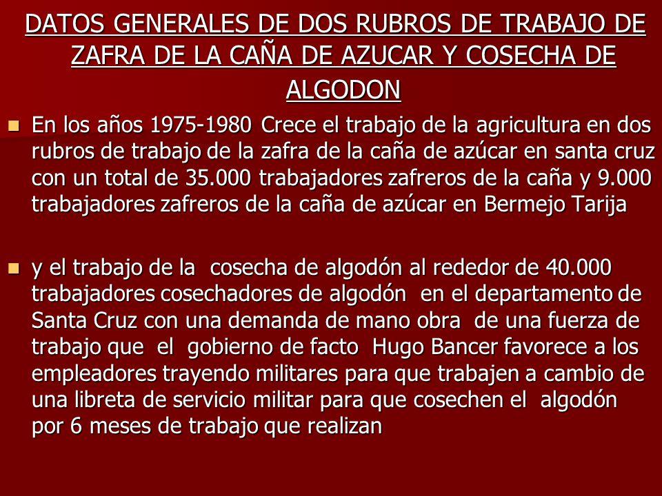 DATOS GENERALES DE DOS RUBROS DE TRABAJO DE ZAFRA DE LA CAÑA DE AZUCAR Y COSECHA DE ALGODON DATOS GENERALES DE DOS RUBROS DE TRABAJO DE ZAFRA DE LA CA