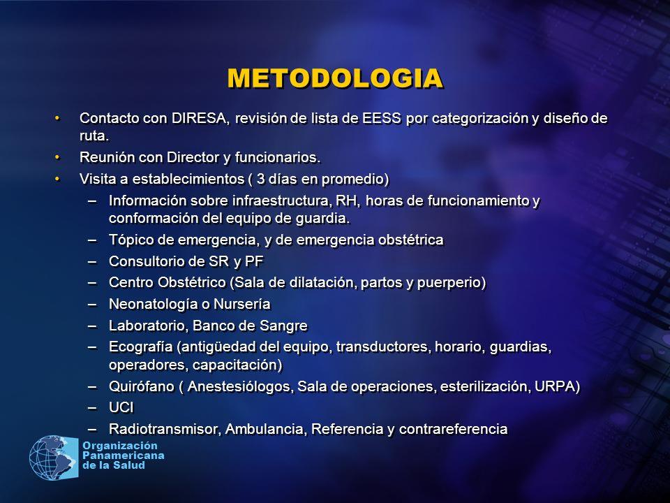 2005 Organización Panamericana de la Salud METODOLOGIA Contacto con DIRESA, revisión de lista de EESS por categorización y diseño de ruta. Reunión con