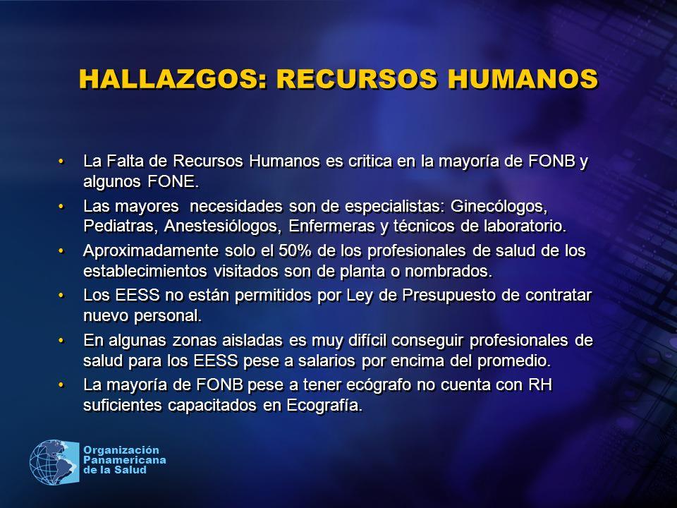 2005 Organización Panamericana de la Salud HALLAZGOS: RECURSOS HUMANOS La Falta de Recursos Humanos es critica en la mayoría de FONB y algunos FONE. L