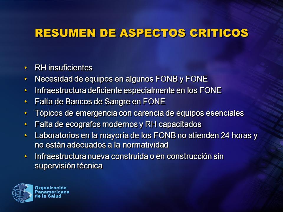2005 Organización Panamericana de la Salud RESUMEN DE ASPECTOS CRITICOS RH insuficientes Necesidad de equipos en algunos FONB y FONE Infraestructura d