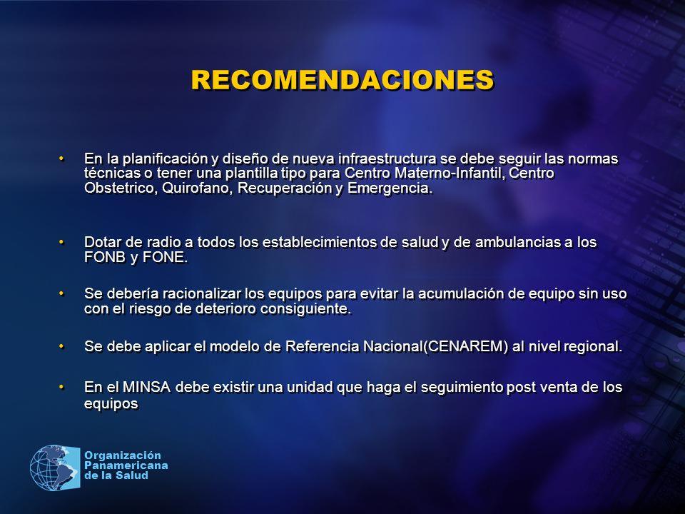 2005 Organización Panamericana de la Salud RECOMENDACIONES En la planificación y diseño de nueva infraestructura se debe seguir las normas técnicas o