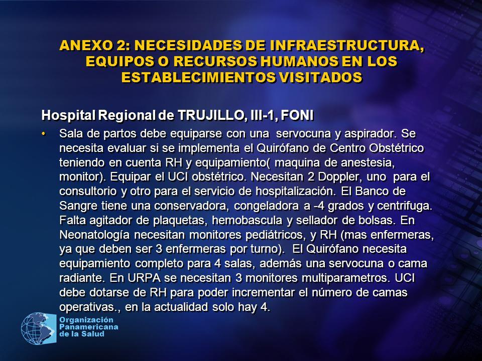 2005 Organización Panamericana de la Salud ANEXO 2: NECESIDADES DE INFRAESTRUCTURA, EQUIPOS O RECURSOS HUMANOS EN LOS ESTABLECIMIENTOS VISITADOS Hospi