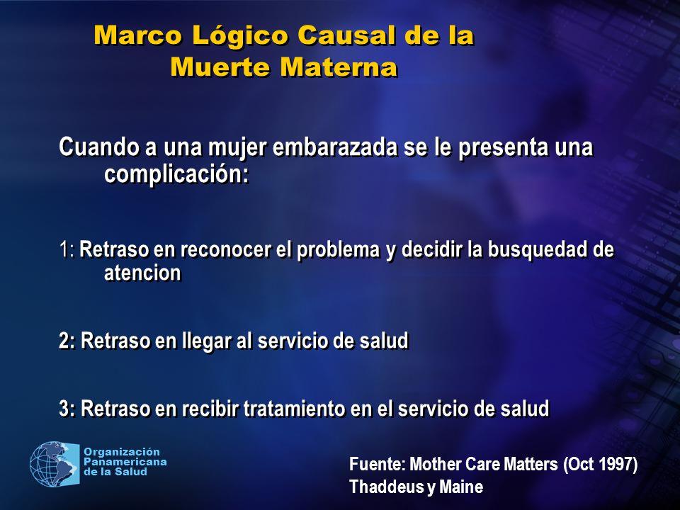 2005 Organización Panamericana de la Salud Marco Lógico Causal de la Muerte Materna Cuando a una mujer embarazada se le presenta una complicación: 1: